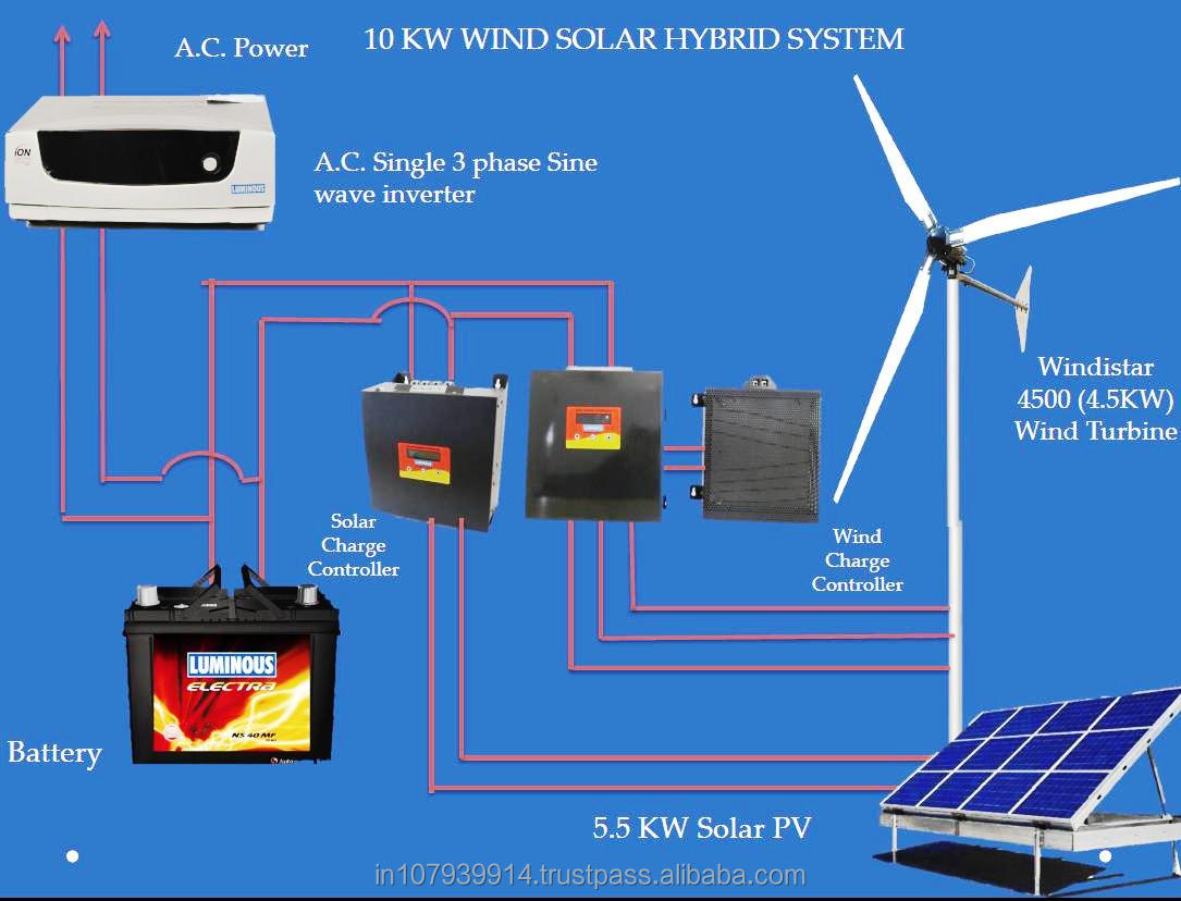 10 Kw Wind Solar Hybrid System With Windistar 4500 4 5kw