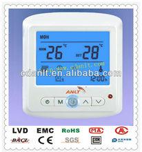 Símbolos eléctricos termostato