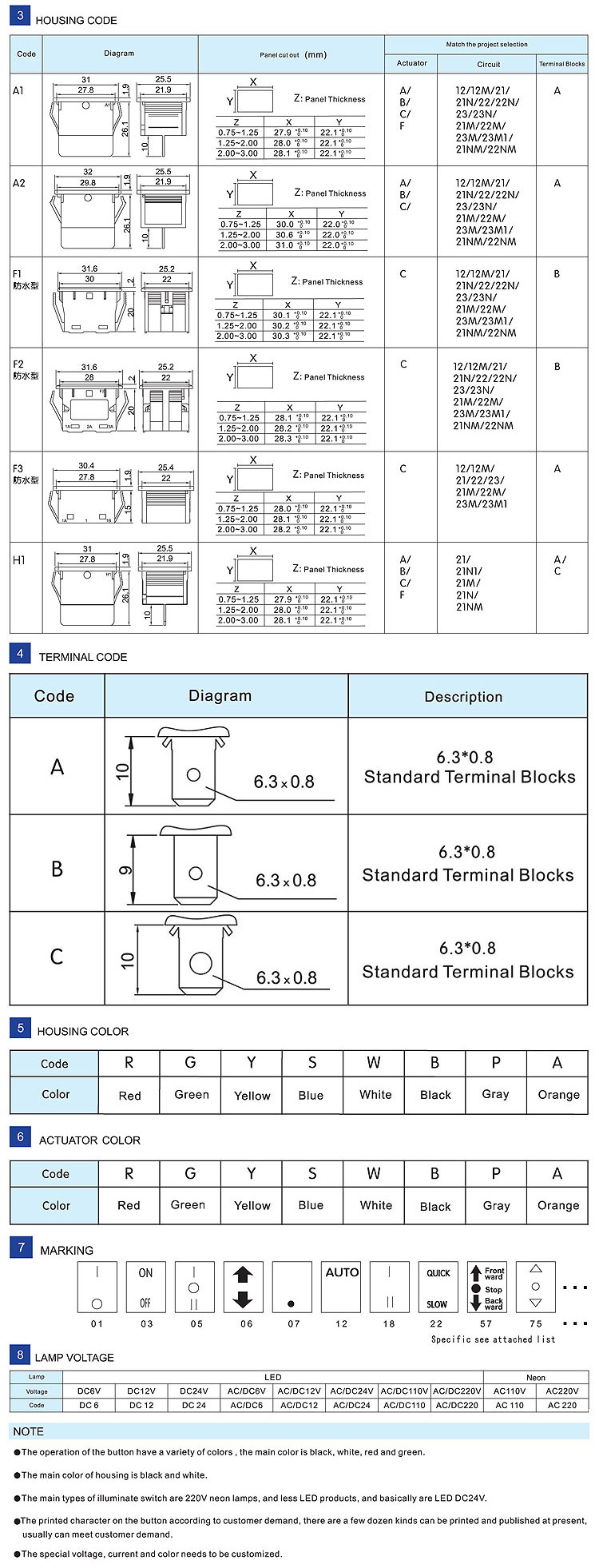 KCD2 series rocker switches