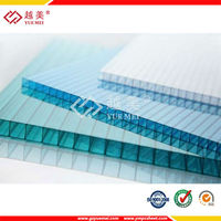 Flexible colour twin wall polycarbonate sheeting