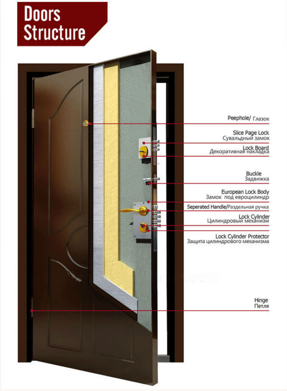 russia steel mdf door.jpg