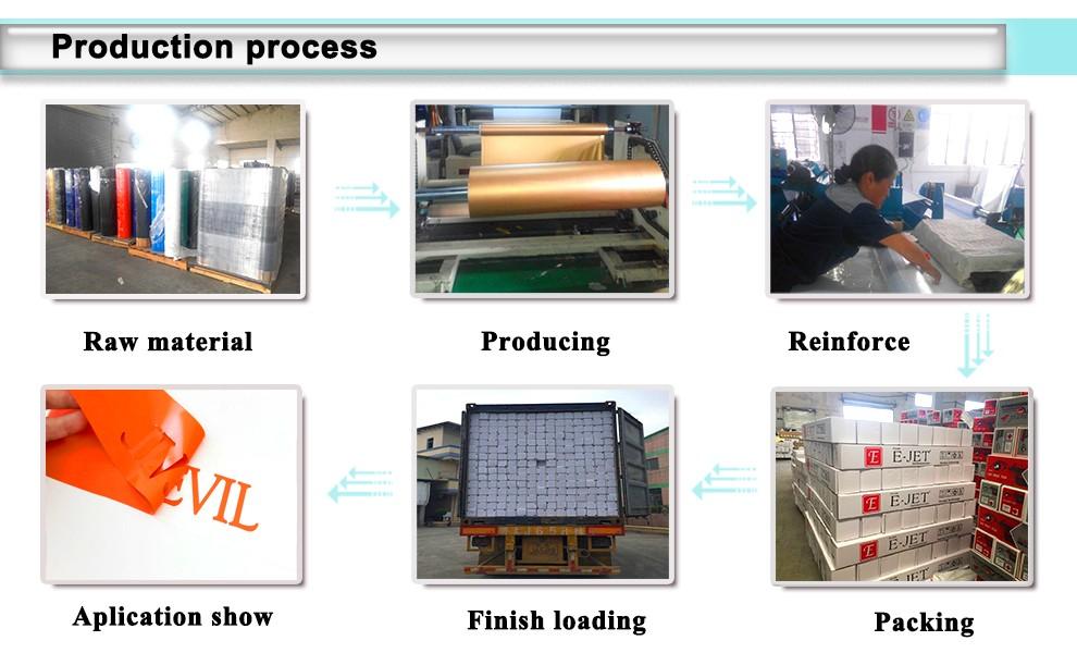 Production process2.jpg
