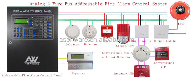 honeywell addressable devices with fire system wire diagram rh 59to co