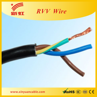 RVV flexible wires H05V-K,H07V-K cable / electrical flexible conduit with wire