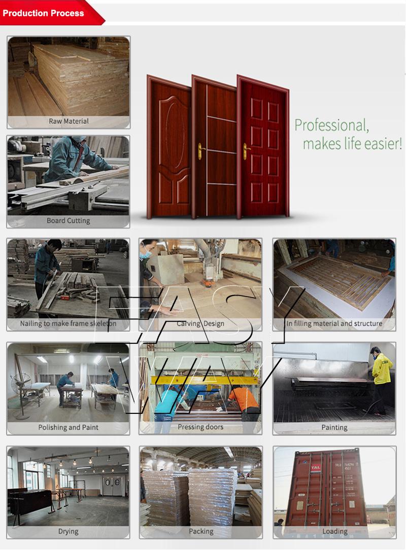 Placage stratifi porte en bois portes id de produit for Placage porte cuisine