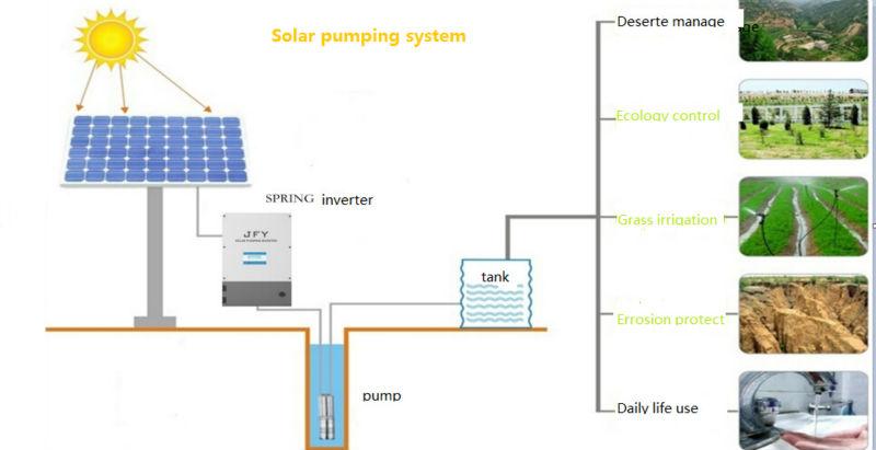 solar pump system.jpg