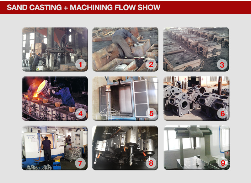 OEM GG20 resin sand casting, cast iron casting used on engine for car