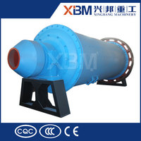 mineral grind ball mill