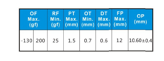 G3XX-XXXF00A34D parameters.png