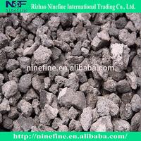 low sulphur low ash metallurgical/met coke