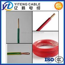 Aquecimento aplicação calor elétrico fio de resistência