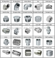 stainless steel screw / butt weld pipe fittings manufacturer