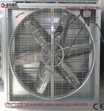 Industrial Motor 1400 RPM Exhaust Fan