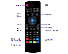 wholesale 2.4ghz mx3 mini wireless keyboard air mouse for android box / mini pc in stock