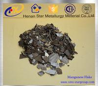 industrial metals prices magnesium ingot flake