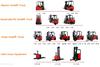 diesel , LPG , gasoline , electric forklift , 4tne98