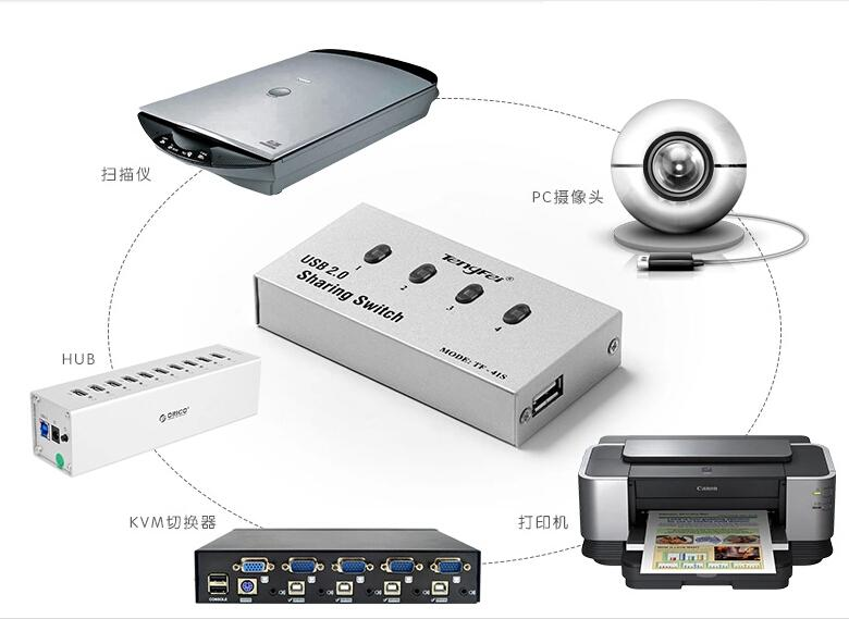2 Port Usb Sharing Switch 20 Auto Printer