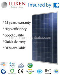 250W Solar Energy System Solar Panel Manufacturer in China