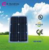 great varieties high efficient small 12v 20w solar panel