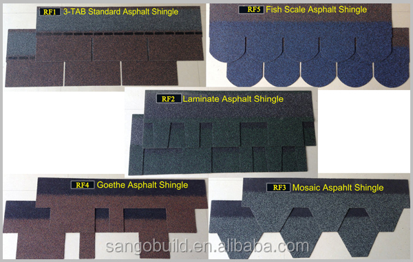 Camouflage Color Roofing Shingle