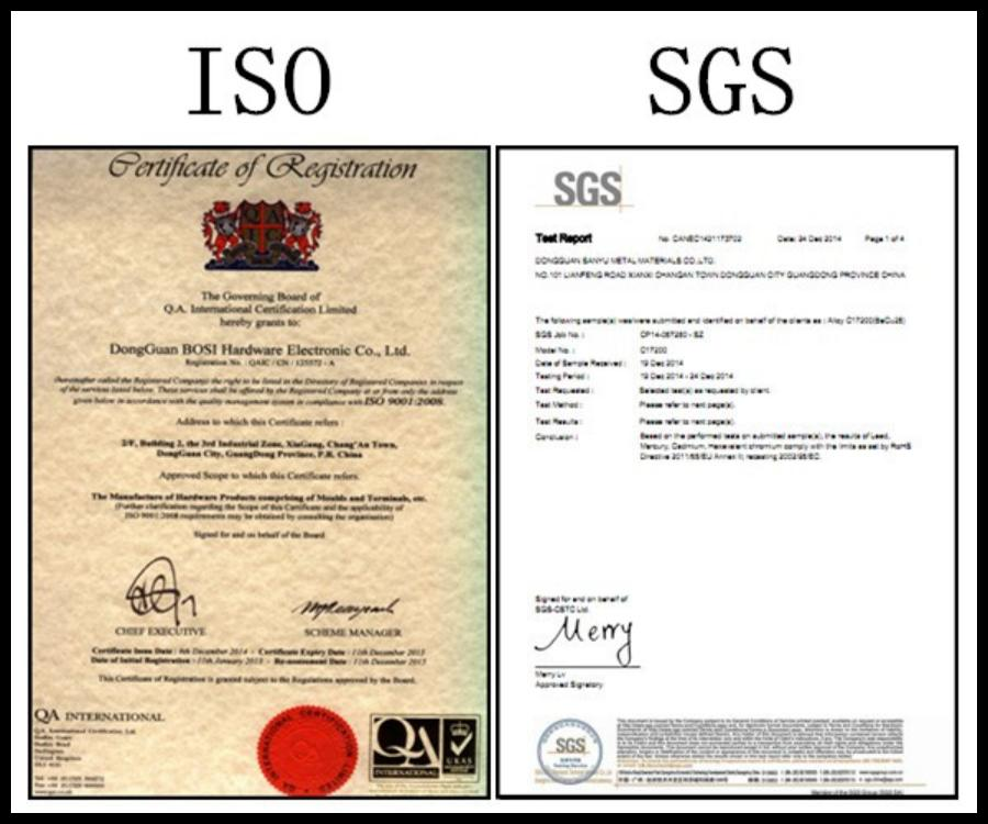 ISO&SGS