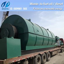Waste Tyres To Furnace Oil Pyrolysis Equipment