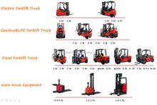 diesel , LPG , gasoline , electric forklift , material handling boom truck