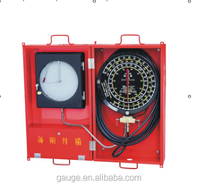 API Weight Indicator Gauge Fittings,weight indicator Gauge