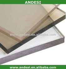 uv coated roofing polycarbonate m2 price