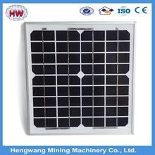 Cheap price for Pakistan, Afghanistan market 150W 12V solar panel