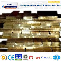 High Quality Low Price T2 High Pure Metal Copper Plate Brass Sheet