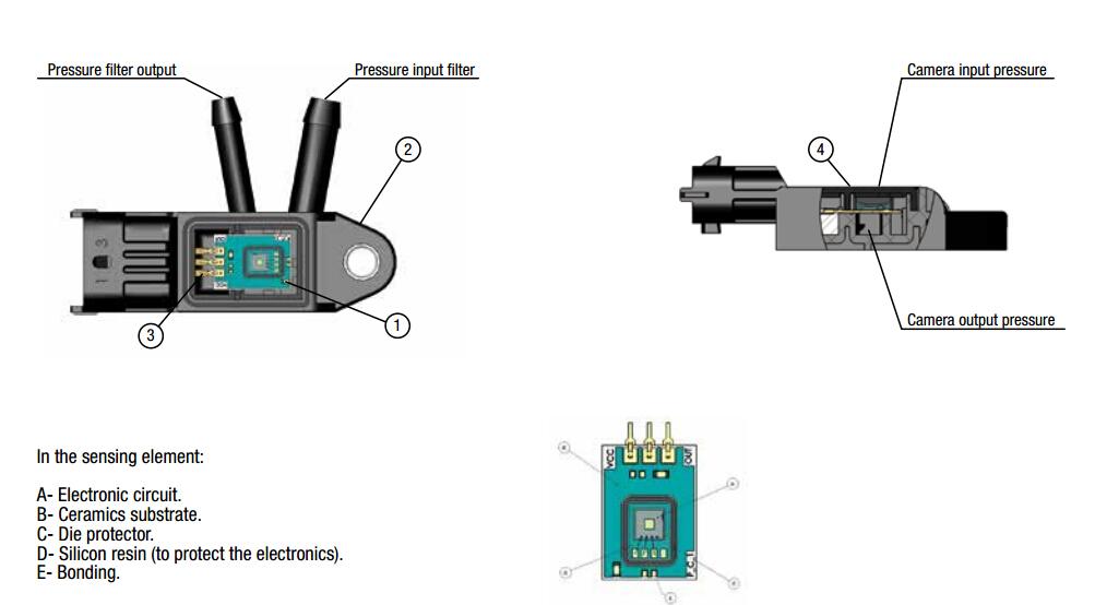 jetta tdi exhaust pressure sensor html