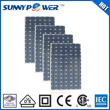 1000 watt solar panel with 230w made in China