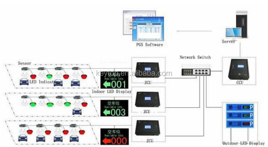 TCP IP PGS SYSTEM DIAGRAM.jpg