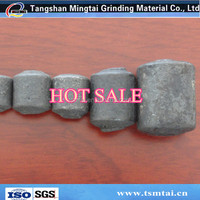 Good quality cast iron steel forges