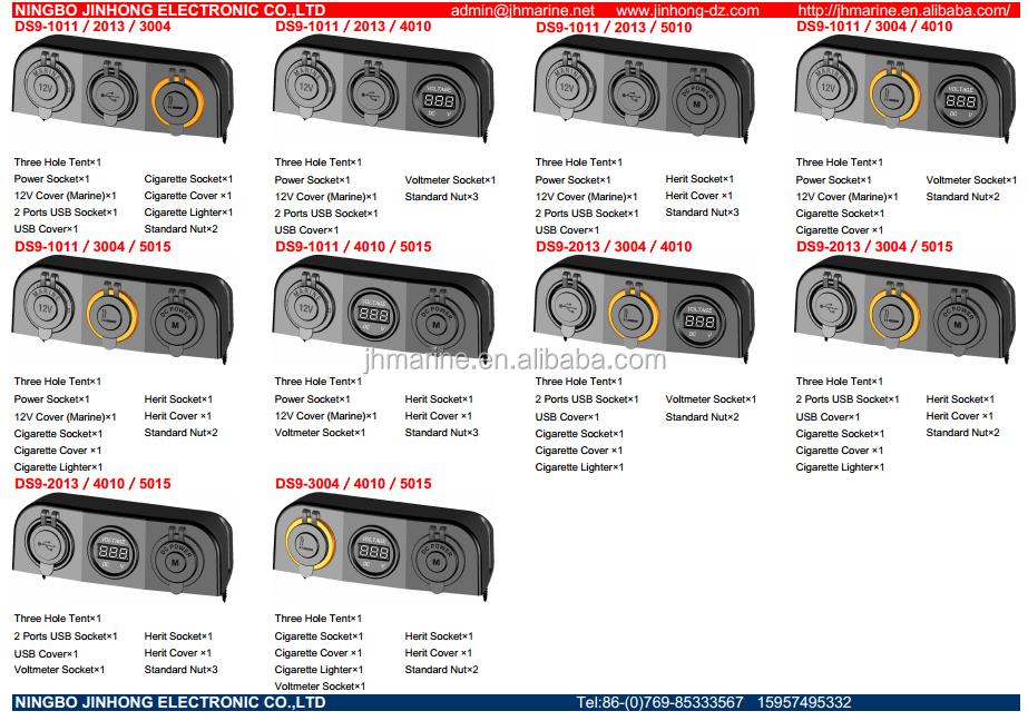 Blue Sea Systems 12 Volt Dash Socket