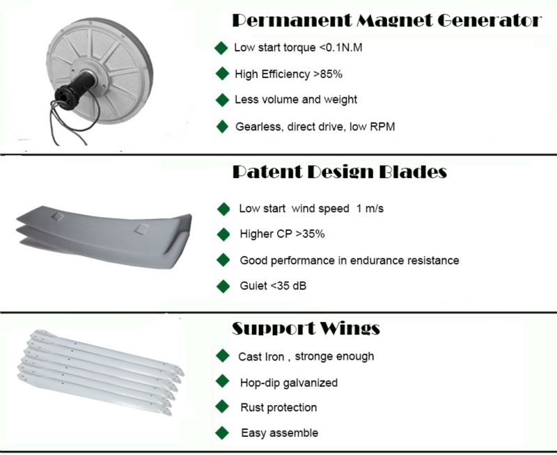 Perfact! Small 300w vertical wind turbine generator motor for home use off-grid system with CE ISO approved China manufacture