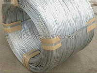 Galvanized binding wire factory