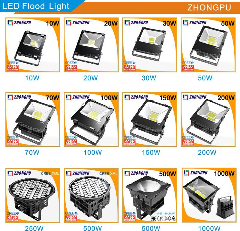 400 watt led flood light 800 lumen high lumen sports court lighting ip67 led flood light 500w