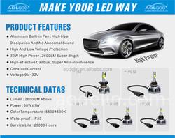 auto parts led headlight factory directly hyundai car parts