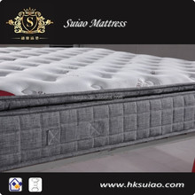 The mattress with pocket spring aloe vera knitted fabric