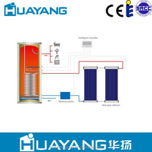 China Vacuum tube heat pipe solar collector