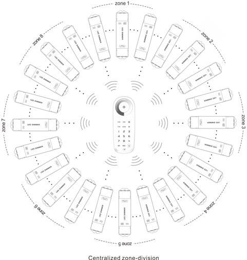 Купить T1 2.4 г из светодиодов сенсорный диммер дистанционного ; синхронизации или зона управления ; DC5V встроенный литиевый аккумулятор