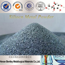 Si Metal Powder China for Worldwide