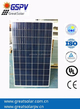 Best price high efficiency solar cell 250w ,poly PV Solar Module!