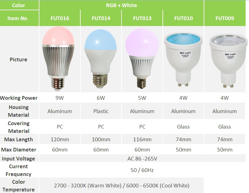 multi color e27 led light bulb with remote e14 like philips hue b wireless rgbw led light. Black Bedroom Furniture Sets. Home Design Ideas