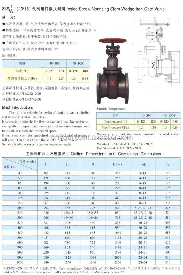 Z45XT W-(10/16) long stem gate valve with price