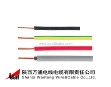 PVC Insulated electrical copper wire 2.5mm2