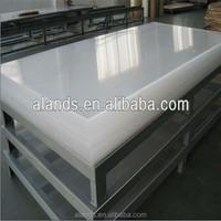 translucent acrylic glass panels