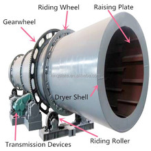 China Efficient Mining Rotary Dryer/ Rotary Drum Dryer With Energy Saved